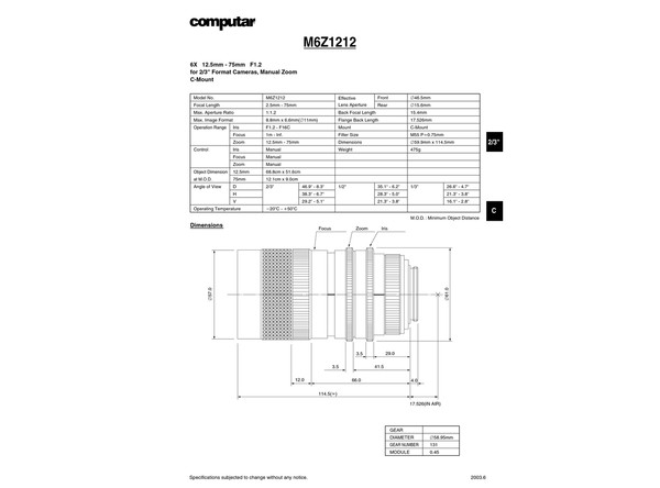 Datasheet for M6Z 1212 Lens
