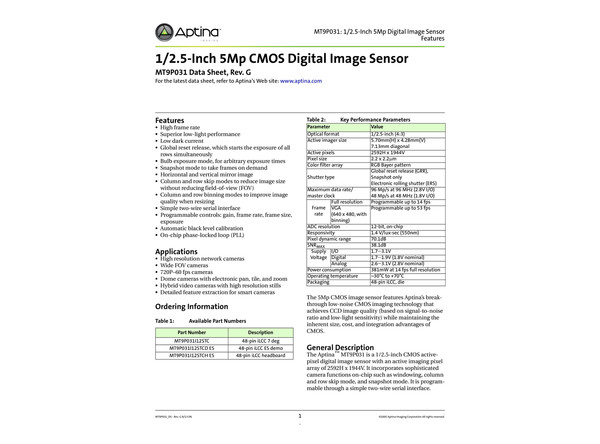 Datasheet for Aptina MT9P031 (Rev. G) CMOS Sensor